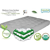 THE FUTON SHOP 8 NATURAL ORGANIC QUEEN SIZE LATEX / COTTON MATTRESS