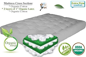 king size futon mattress Roselawnlutheran