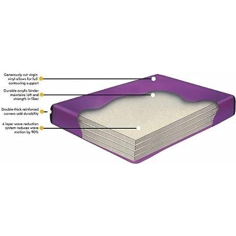 95 Ultra Waveless King Size Hardside Waterbed Mattress Bundle Includes FREE Fill Drain Kit Liner And Mattress Pad