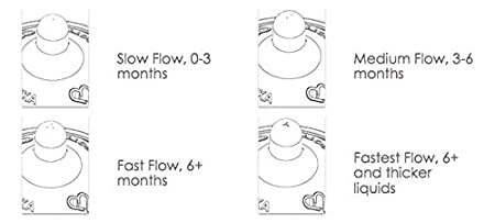 Slow Flow for 0-3 Months 100/% Made in The USA Mason Bottle Silicone Nipples Two-Pack: Make a BPA-Free Glass Baby Bottle Using Any Regular-Mouth Mason Jar