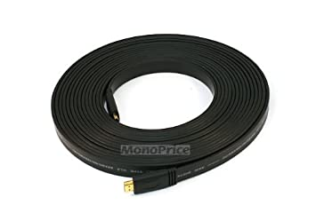 amazon com hdmi cl2 rated in wall installation flat cable 24awg rh amazon com