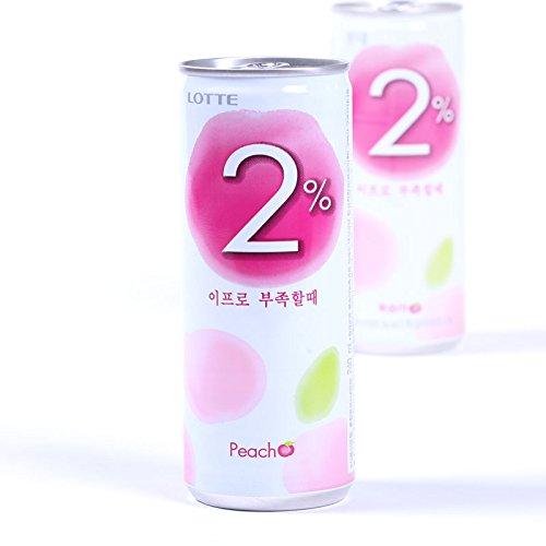 Lotte 2% Peach Water
