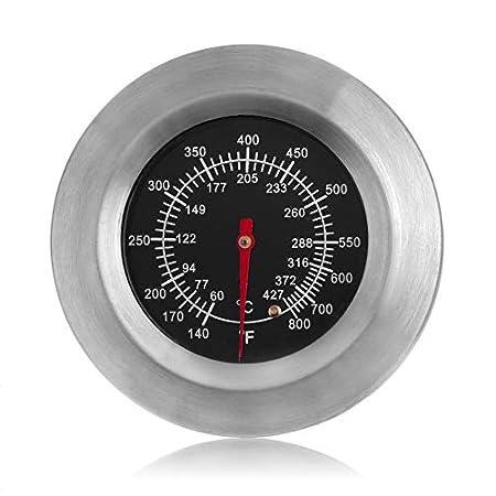 Medidor de Temperatura controlada Termómetro de Metal para ...
