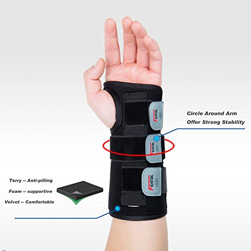 Featol Adjustable Wrist Support Brace with Splints for Carpal Tunnel,  Injuries,Wrist Pain, Sprain (S/M, Left)