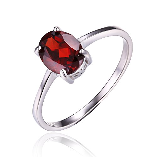JewelryPalace Oval 1.7ct Natural Red Garnet Birthstone Solitaire Ring Genuine 925 Sterling Silver Size 8 (Garnet Rings Sterling Silver compare prices)