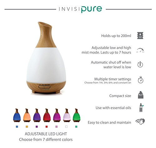 InvisiPure Alta Cool Mist Humidifier Aromatherapy Diffuser, Essential Oil Diffuser, BPA Free - 200ml - Simple to Use Humidifier for Bedrooms, Travel, Portable and Small in Size