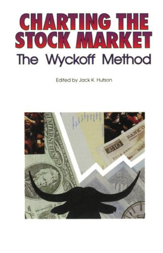 Charting the Stock Market: The Wyckoff Method [Jack K. Hutson] (Tapa Blanda)