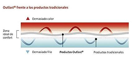 90 x 190 cm Topper// sovramaterasso viscoelastico Tutte le misure Classic Blanc fibra termoregolatore Memory Foam letto singolo