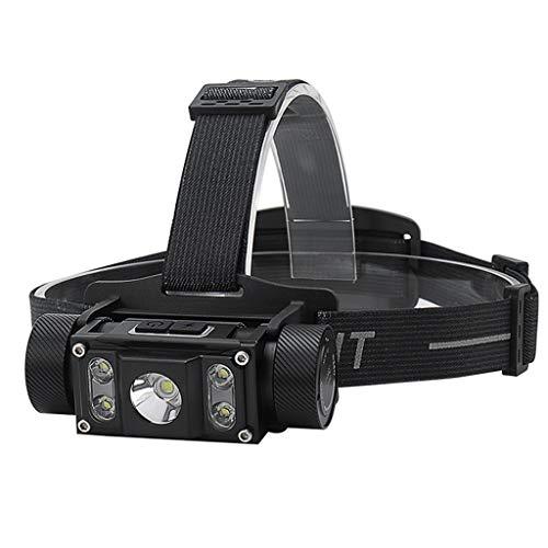 SX-ZZJ Headlights, USB Multi-Function Power Headlights, Rechargeable Flashlight Headlights Work Lights (Flashlight Sx)