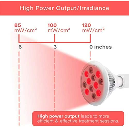 Zooarts 54W rote LED-Lichttherapie-Lampe Rot 660nm /& Nahinfrarot 850nm f/ür Haut- und Schmerzlinderung Red Light Therapy Lamp Anti-Aging-Muskelleistung 54W Light Therapy Device