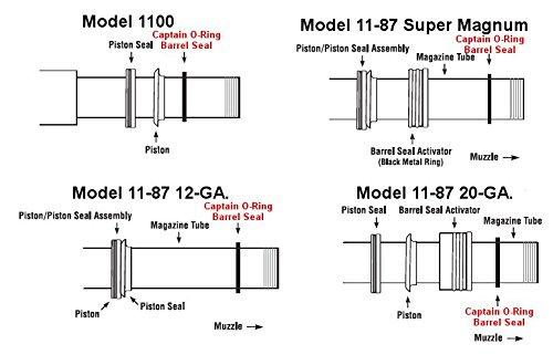 Amazon.com : (4 Pack) Remington O-Ring Replacement Barrel Seals ...
