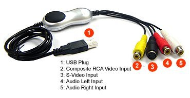 Composite RCA S-Video To USB DVR Adapter MPEG Editor Recorder