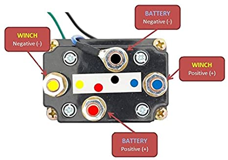41wnAl4c31L._SX466_ amazon com viper atv utv replacement contactor solenoid 1500lb badland 5000 lb winch wiring diagram at nearapp.co