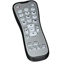 Optoma 5041846700 Backlit Remote Control for HD37