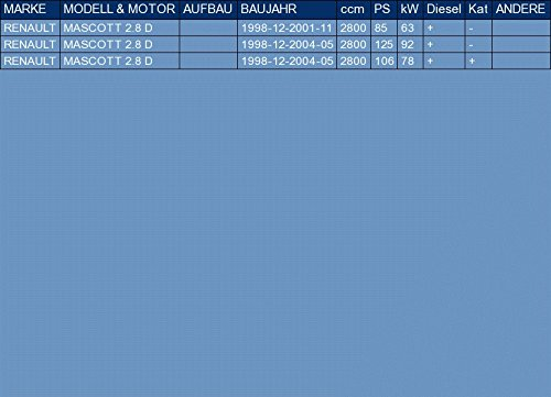 pour MASCOTT 2.8 D 85//125//106hp 1998-2004 ETS-EXHAUST 8465 Tuyau de raccordement