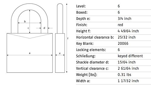 ABUS 72HB/40-75 KD Safety Lockout Aluminum Keyed Different Padlock with 3-Inch Shackle, Red by ABUS (Image #2)