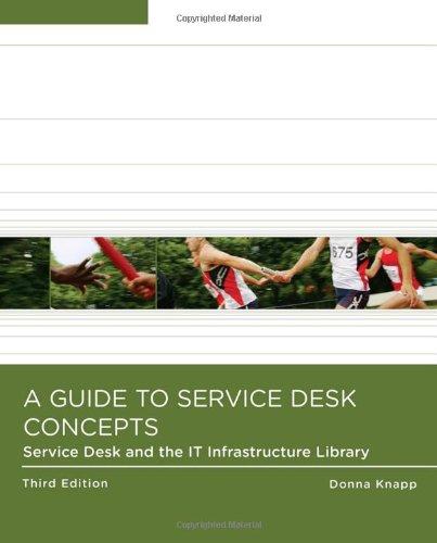 service desk - 3