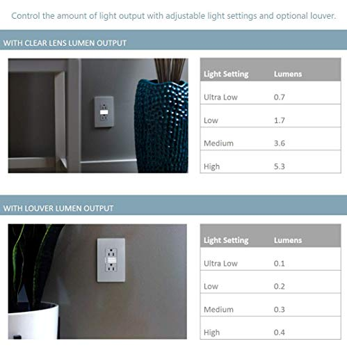 Legrand - Pass & Seymour radiant NTL885TRWCC6 LED Night Light with 15A Duplex Tamper-Resistant Wall Plug, White