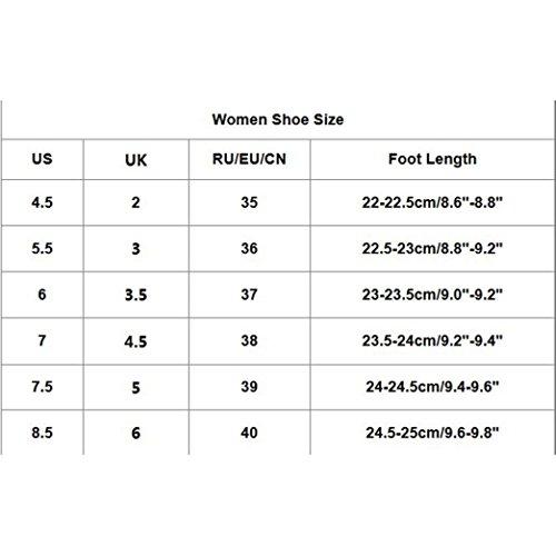 Elevin (tm) Femmes Été Mode Découpé Peep-toe Plateforme Diapositives Pantoufles Sandales Chaussures Bleu