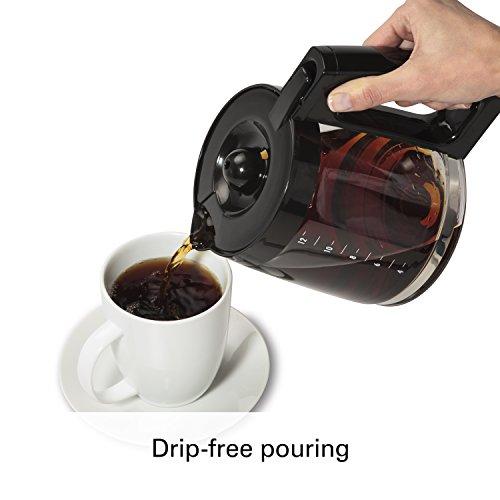 Hamilton 45300 Programmable Coffee 11.97 8.66 x Trucount