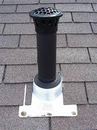 Bestselling Roof Caps