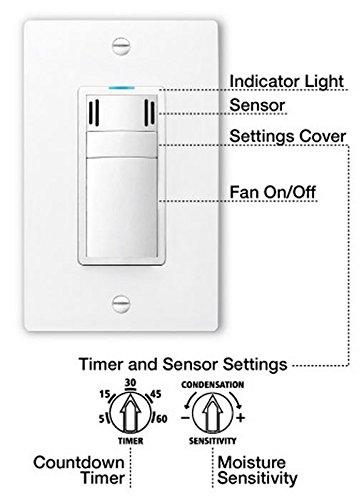 Dewstop Fs 300 W1 Adjustable Fan Humidity Control Switch