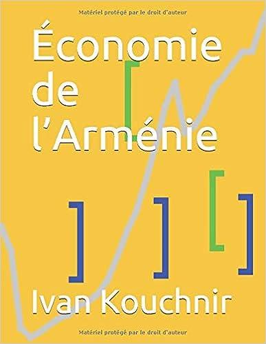 Économie de l'Arménie