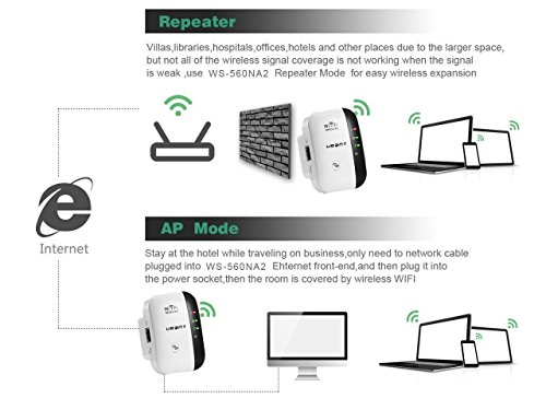 URANT 300M WiFi Extender, Wireless Repeater Booster High
