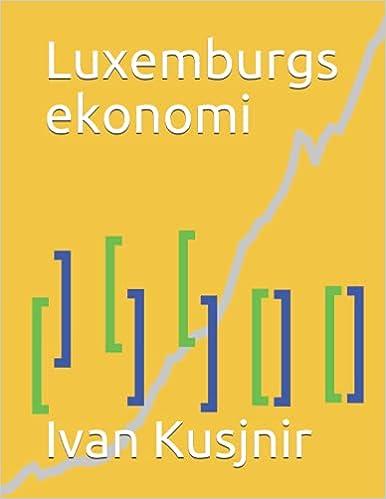 Luxemburgs ekonomi