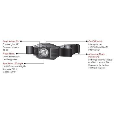 Dorcy 41-2097 Weather Resistant Spot Beam LED Headlight Flashlight with (3) Brightness Modes, 134-Lumens, Black and Gold Finish