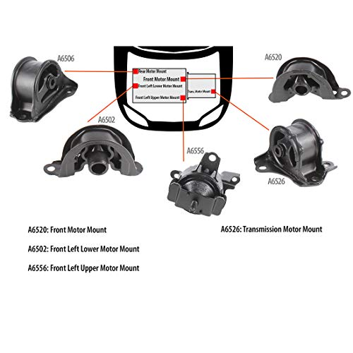 DNJ MMK1107 Complete Engine Motor & Transmission Mount Kit for 1996-2000 / Honda/Civic / 1.6L