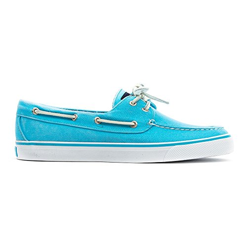 Sperry Shoes Bahama Boat Women's Canvas Turquoise rw1rt
