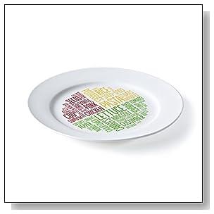 Marianne's Plate (Melamine Portion Plate)