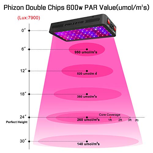 Phlizon Newest 600w Led Plant Grow Light With Thermometer