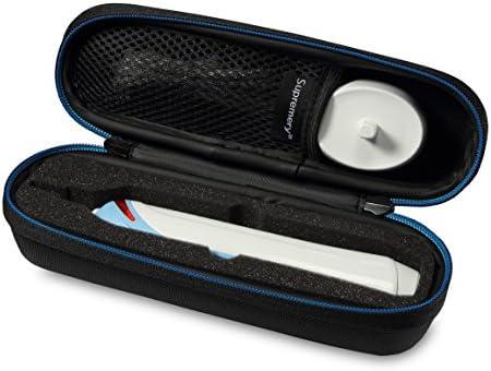 Supremery Bolsa para Braun Oral-B Pro 700 750 1000 2000 Cepillo de Dientes eléctrico Caja Envoltura Protectora Estuche Bolsa de Transporte: Amazon.es: Electrónica