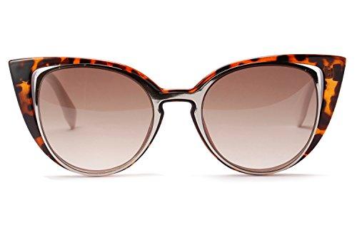 Allt Retro Cat Eye Womens Sunglasses Uv400 Protection Fashion Sunglasses - Female Face Shapes