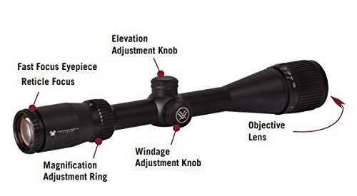 Vortex Optics Crossfire II 2-7x32 Rimfire, Second Focal Plane Riflescope - V-Plex Reticle (MOA)