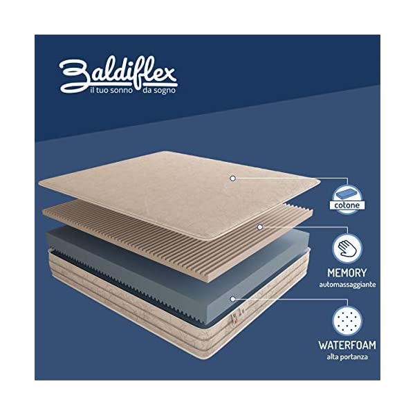 Baldiflex Easy 2.0 Memory Foam Materasso Memoria, Poliuretano, Bianco, 120 x 190 x 22 cm 5 spesavip