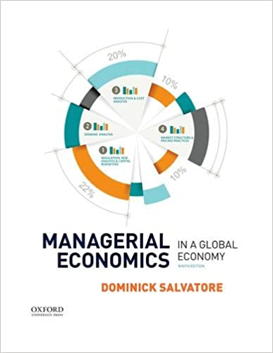 Managerial Economics By Dominick Salvatore 5th Edition Pdf