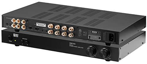 OSD Audio 150W Class D Stereo Power Amplifier - 2 Channel A/B Switch, -
