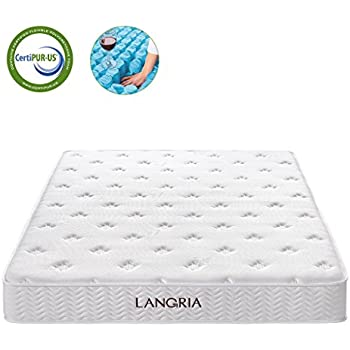 Amazon Com Langria 8 Inch Innerspring Mattress With Soft