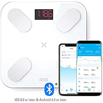 PICOOC MINI PRO Bluetooth Smart Body Fat Scale, Wireless Digital Bathroom Scale with IOS & Android App, Body Composition Monitor, 13 Measurements for Body ...