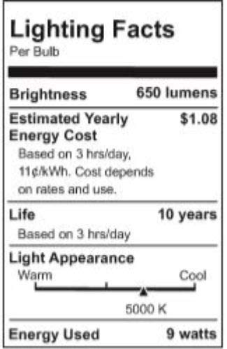 Philips LED BR30 Dimmable 650-Lumen, 5000-Kelvin, 9-Watt (65-Watt Equivalent) Flood Light Bulb with E26 Medium Base, Daylight, 12-Pack