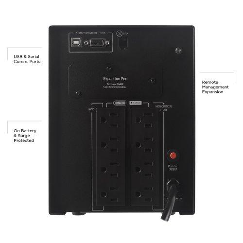 CyberPower PR1500LCD UPS