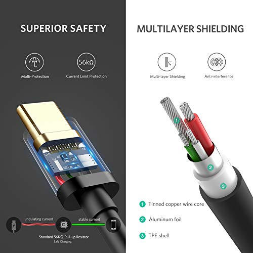 UGREEN USB C Cable USB A to Type C Fast Charger Compatible for Samsung  Galaxy S9 S8 S10 Plus Note 9 8, Nintendo Switch, GoPro Hero 7 6 5, LG Stylo  4