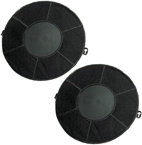 Filtro para ventilador de extractor de cocina de Spares2go, para ...