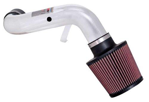 Best Ram Air Kit Oil Filters