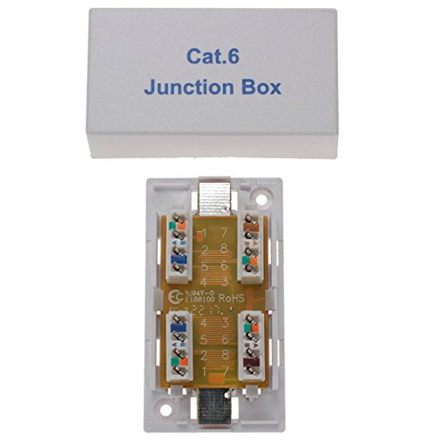 SF Cable, CAT6 Junction Box, 110 Punch Down Type UL listed