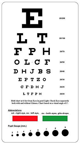 Ksipl Snellen Pocket Eye Chart With Red Green Lines And Scale