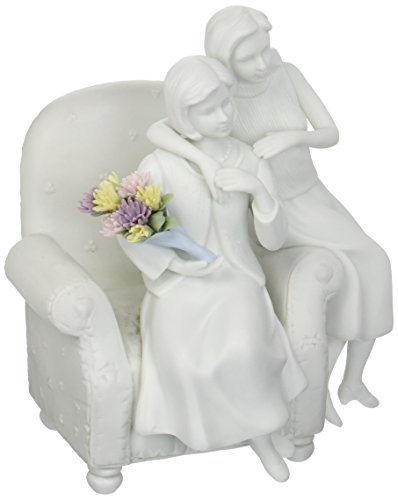 """Automated Design Systems 31403 7"""" Porcelain Mother and Da..."""